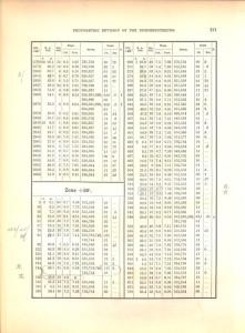 The Harvard Observatory Annals, Vol XXIV, p. 121