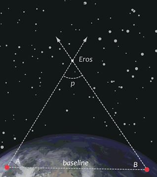 eros2012-parallax